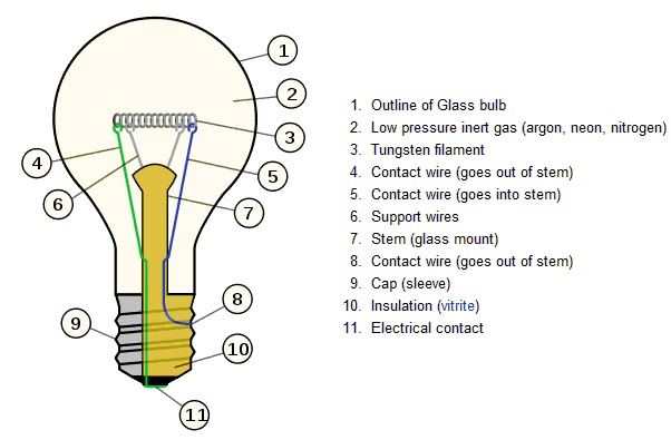 light bulb wiring diagram light image wiring diagram four light vanity light bulbs wiring diagram four auto wiring on light bulb wiring diagram